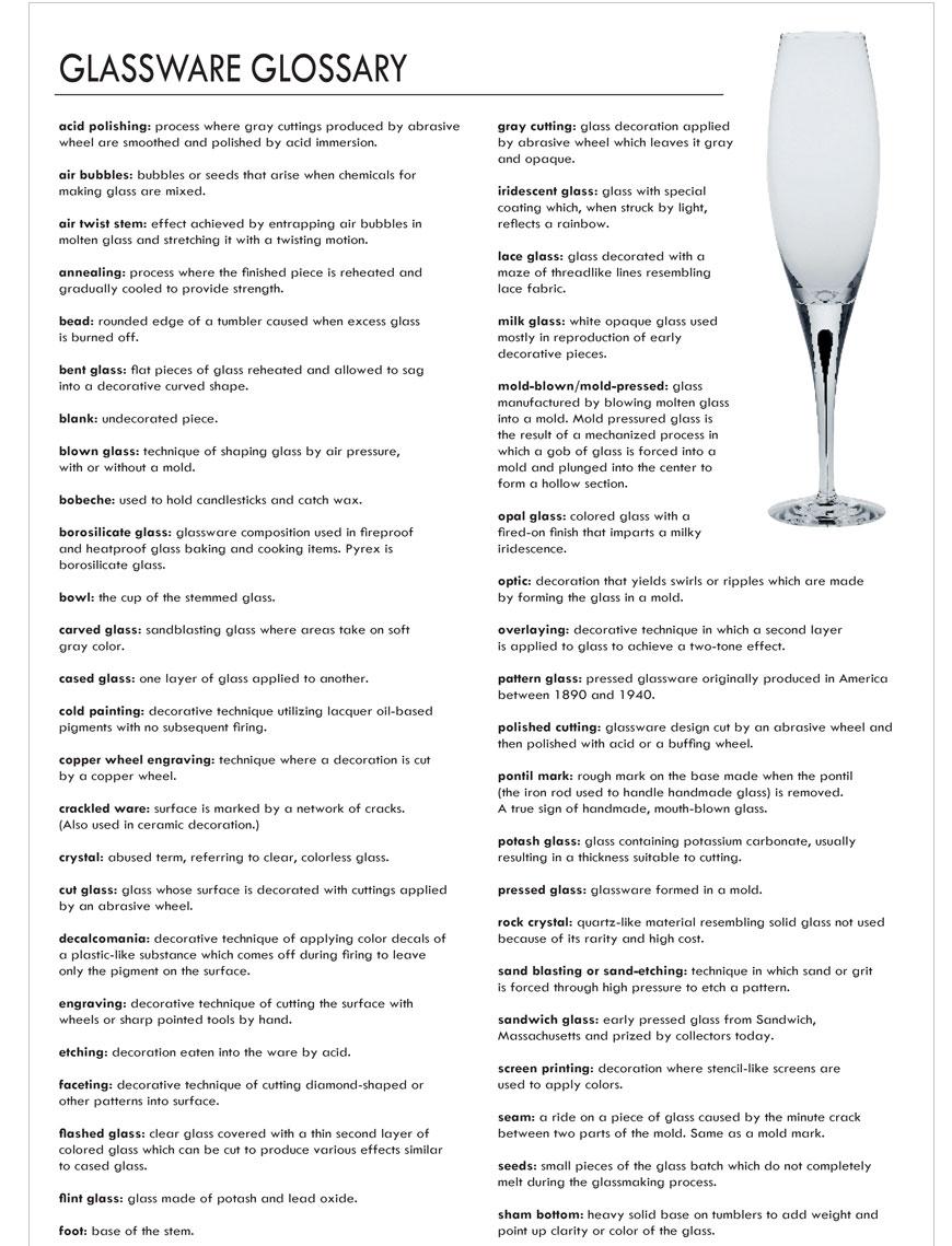 Glassware-Glossary-01b-870